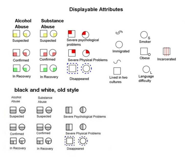 Standard Genogram Symbols - Genogram Analytics