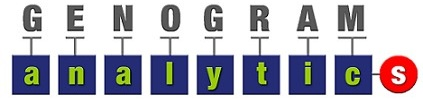 Genogram Analytics Logo